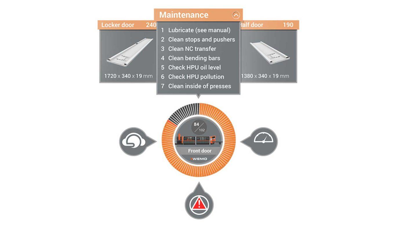 WEMO Digital Operator System